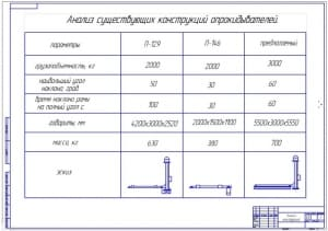 3.Обзор существующих конструкций опрокидывателей (формат А1)