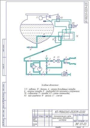 3.Технологическая схема транспортной автомобильной цистерны А3 с условными обозначениями: задвижки, вентиль, напорно-всасывающий патрубок, напорный патрубок