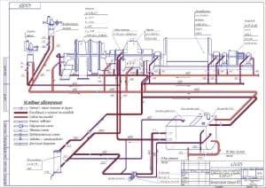 4.Чертеж схемы оперативной маслопроводов турбокомпрессорной установки К 250-61-1 компрессорной станции №2, с условными обозначениями: переход с одного диаметра на другой