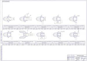 4.Детальный чертеж схемы механической обработки ушка переднего карданного вала в масштабе 1:1, с указанием характеристик под каждой операцией (формат А1)