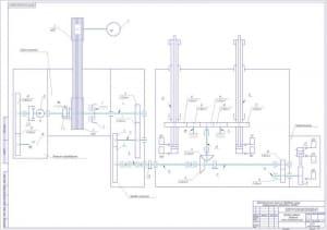 4.Кинематика главного привода движения станка, в формате А1