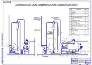 4.Технологическая схема вакуумной системы запарника смесителя (формат А1)