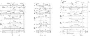 5.Чертеж эпюр, показывающих распределение величины нагрузок на объект (формат А1)