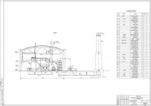 5.Чертеж разреза 1-1 котельной, спецификации оборудования, с указанными отметками и размерами (формат А1)