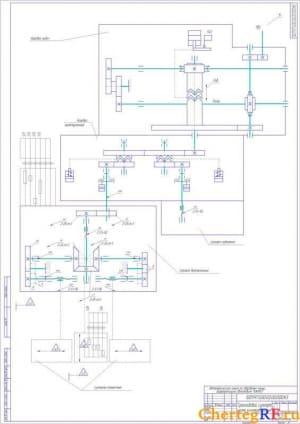 5.Схема трехходового суппорта для автоматической линии по обработке чашки дифференциала автомобиля КамАЗ