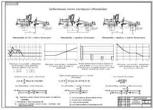 6.Чертеж сравнительного анализа конструкций автогрейдеров различных модификаций (формат А1)