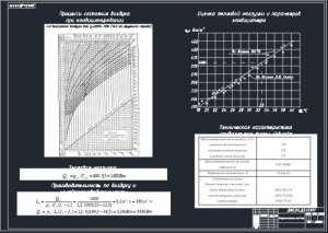 8.Расчет и оценка микроклимата кабины ДЗ-122