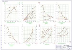 8.Чертеж тягового расчета автомобиля в графиках  (формат А1)