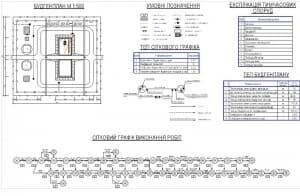 8.Автоматизация работы самопромывных фильтров (формат А1)