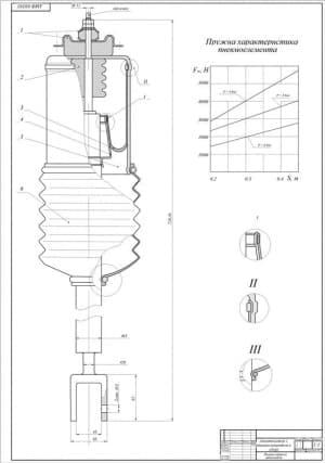 Чертеж СБ амортизатора с пневмоэлементом в сборе в масштабе 1:1, с упругой характеристикой пневмоэлемента (формат А4)