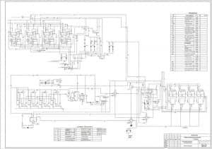 8.Чертеж тепловой схемы котельной со спецификацией и с условными обозначениями подающего трубопровода, обратного трубопровода