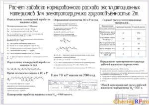 Технологический чертеж расчета годового нормированного расхода эксплуатационных материалов для электропогрузчика грузоподъемностью 2т (формат А1)