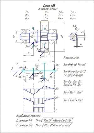 8.Чертеж схемы №8 с исходными данными, реакциями опор и изгибающими моментами (формат А4)