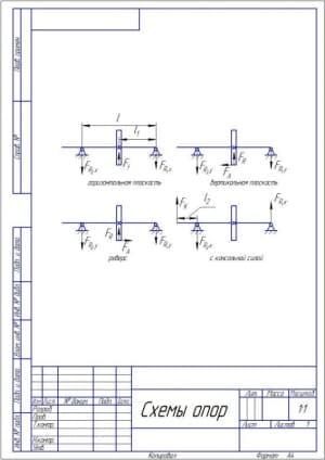 8.Чертеж схем опор в различных проекциях – горизонтальная плоскость, вертикальная плоскость, с консольной силой, реверс (формат А4)