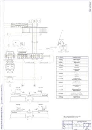 9.Чертеж автоматической линии обработки ушек переднего кардана в масштабе 1:100, с техническими характеристиками: общая длина автоматической линии 25.5м, ширина автоматической линии 16м (формат А1)