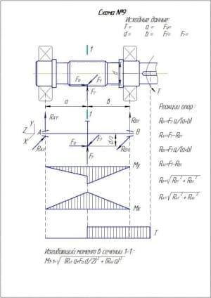 9.Чертеж схемы №9 с исходными данными, реакциями опор и изгибающими моментами в сечении (формат А4)