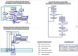 9.Технология РЧВ размеров 12х24 метра (формат А1)