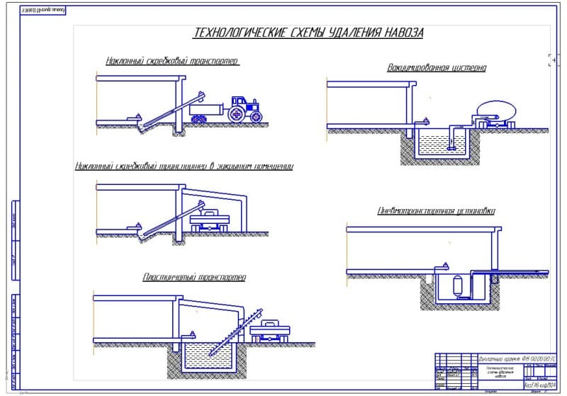 Схемы транспортеров навоза тип 7 транспортер