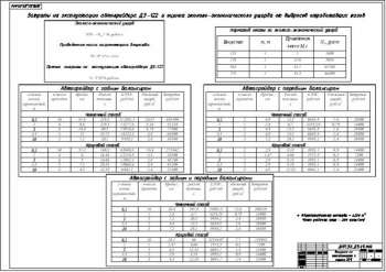 10.Затраты на эксплуатацию и оценка ЭЭУ со справочными данными