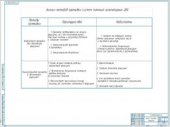 10.Таблица анализа методов промывки с преимуществами и недостатками