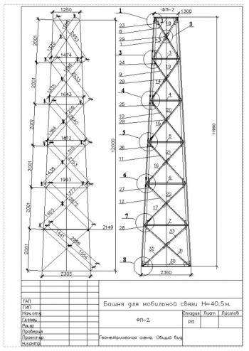 10.ФП-2