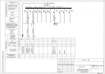 10.Чертеж схемы электрической принципиальной 380/220В (продолжение2) здания СТО (формат А3)