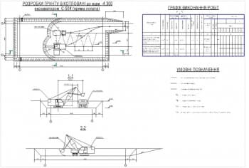 10.Технологическая карта на производство земляных работ (формат А1)