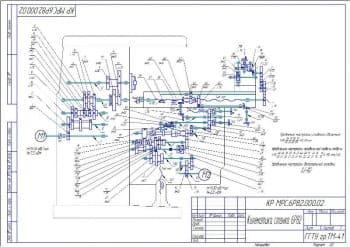 1.Чертеж кинематики станка 6Р82 с примечанием: уравнение настройки главного движения