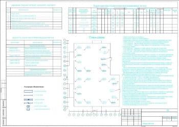 Комплект чертежей проекта строительства помещения овощехранилища