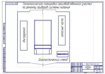 Схематическая модель участка по ремонту приборов системы питания
