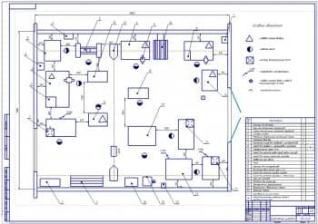 План агрегатного участка: готовый чертеж