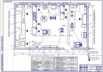 План агрегатного участка: чертеж с пояснениями