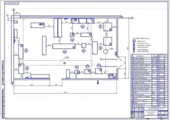 Чертеж агрегатного участка с оборудованием