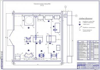 Чертеж технологической планировки агрегатного участка