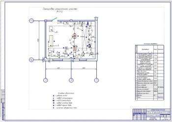 Планировка агрегатного участка: готовый чертеж