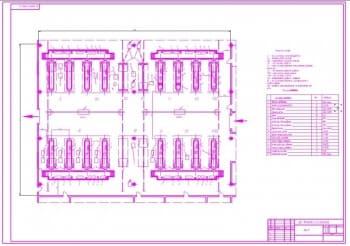 Проектирование зоны текущего ремонта: готовый чертеж