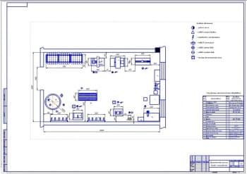 Планировочный чертеж шиноремонтного участка