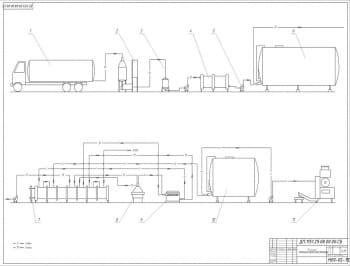 Технологическая схема. Выведены обозначения: 1. 4 Сливки; 2. 13 Молоко (формат А1)
