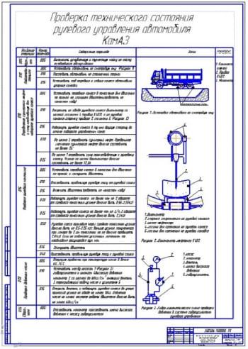 Чертеж проверки рулевого управления КамАЗ