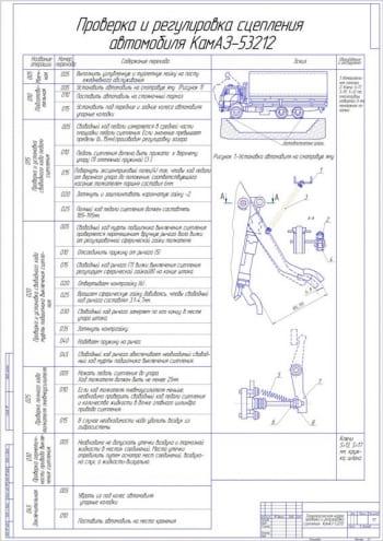 Чертежи карты проверки сцепления КамАЗ-53212