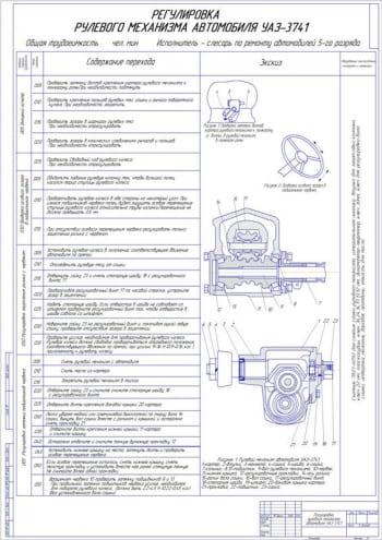 Чертеж карты регулировки рулевого механизма УАЗ-3741
