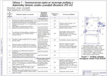 Чертеж карты дефектовки головки цилиндров ЗМЗ