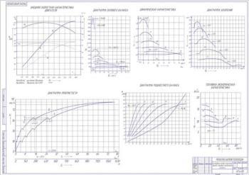 1.Диаграммы исследования тягово-скоростных свойств и топливной экономичности (формат А1)
