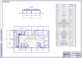 Планировочный чертеж производственного корпуса АТП
