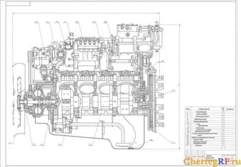 Чертеж общего вида двигателя КАМАЗ-740 с перечнем деталей (формат А1 )