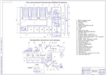 1.План-схема размещения технологического оборудования в кормоцехе (формат А1) с разработкой поэтапной конструктивно-технологической схемой