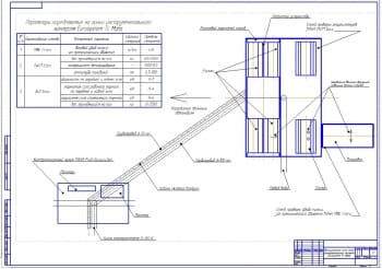 1.Функциональная схема диагностики ходовой части линии инструментального контроля Eurosystem TL Maha (формат А1)
