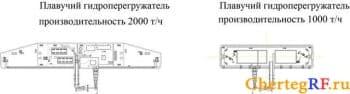 Чертеж плавучего гидроперегружателя