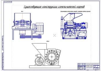 Классификация измельчителей кормов