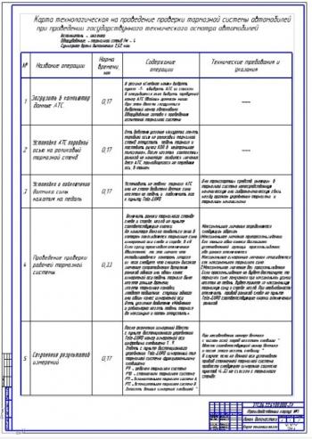 1.Чертеж карты технологической на проведение проверки тормозной системы автомобилей при проведении государственного технического осмотра автомобилей для линии диагностики (формат А1) – лист 1